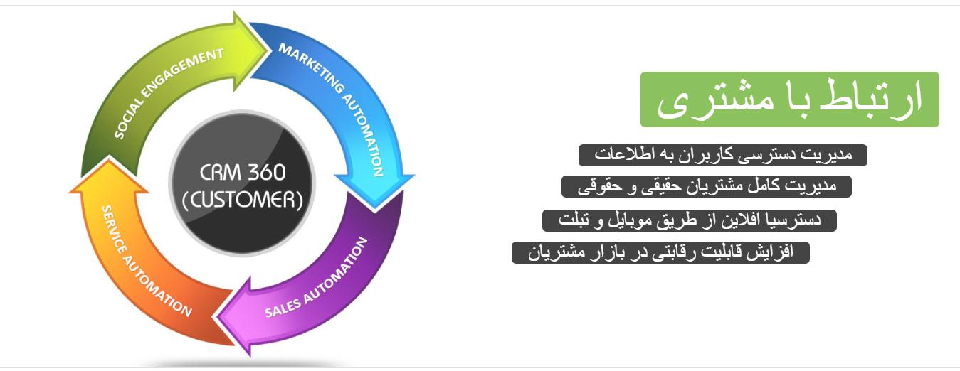 ارتباط با مشتری مایکروسافت CRM